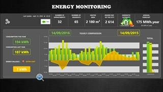 data visualisation monitoring